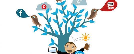 Rise of social media and its impact on SEO rankings