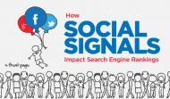 HOW SOCIAL MEDIA IMPACTS YOUR SEO STRATEGY IN 2015
