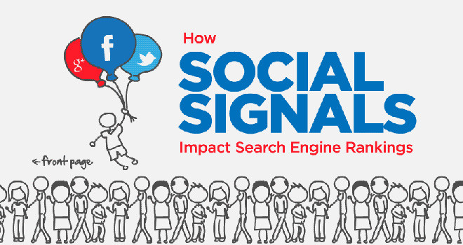 how-social-signals-impact-rankings-featured-image